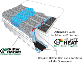 The Helmet Heat Self Regulating Cable Is Designed For Commercial Freeze  Protection And Residential Roof And Gutter Applications. The  Self Regulating Design ...